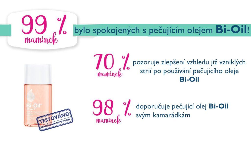 vyhodnocení bi-oil