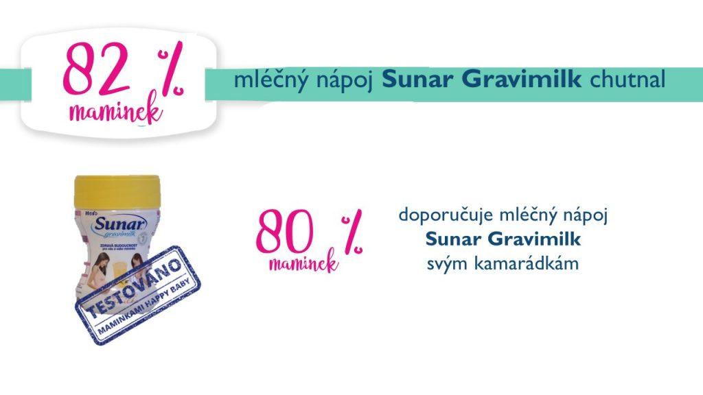 výsledky vyhodnocení sunar gravimilk