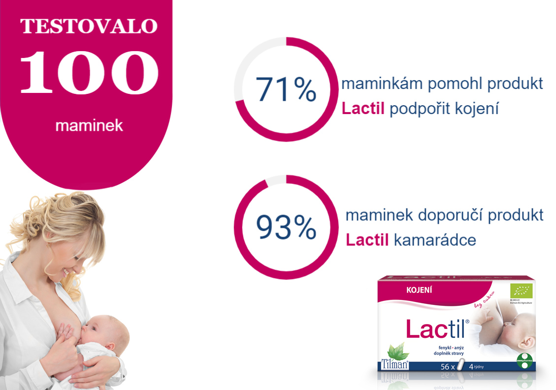 Výsledek testu Lactilu, přírodního řešení na podporu kojení 2