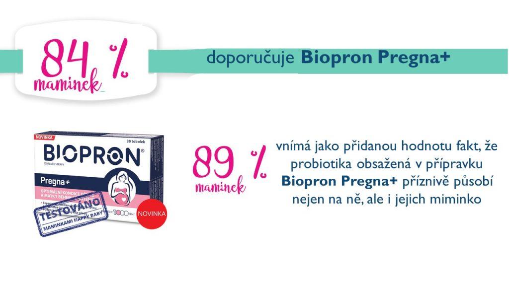 hodnocení biopron pregna+