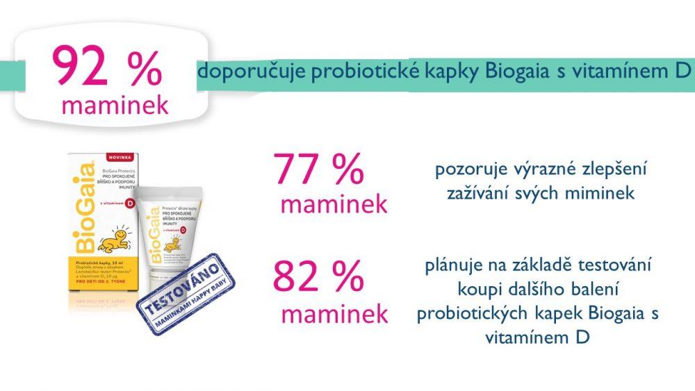 Ambasadorky testovaly - Biogaia s vitamínem D 3