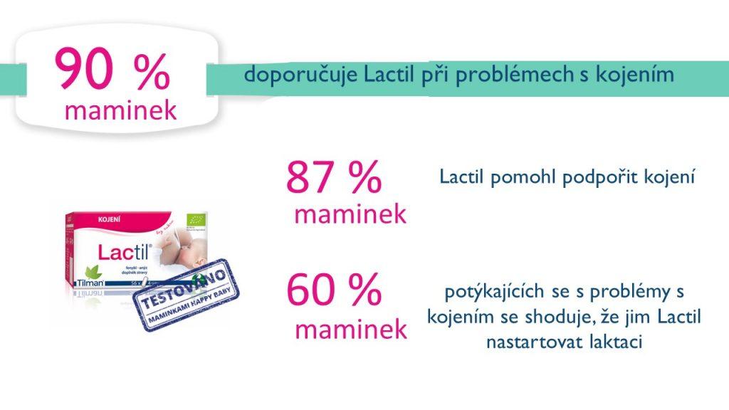 Ambasadorky testovaly - Lactil 3