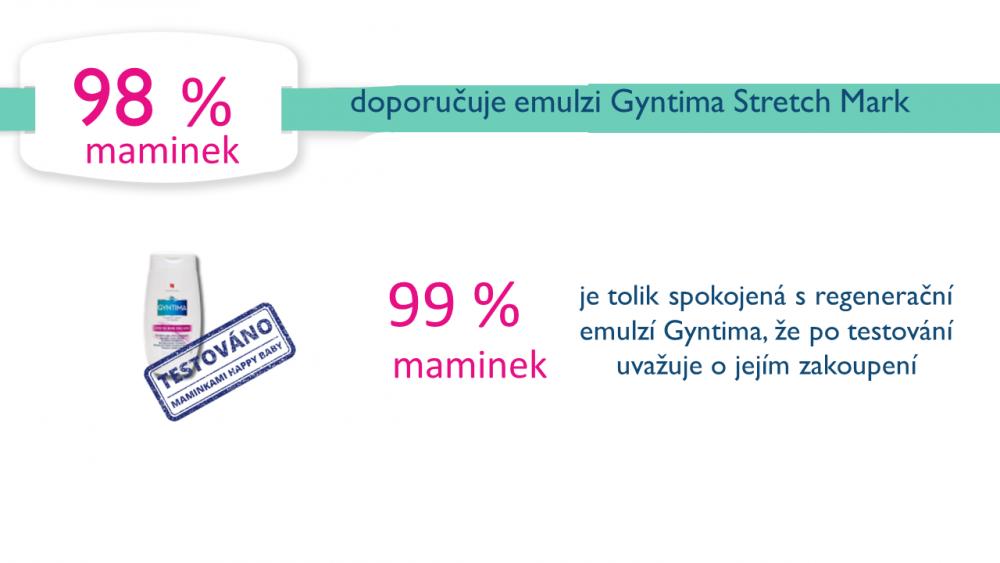 Výsledky testování Gyntima Stretch Mark