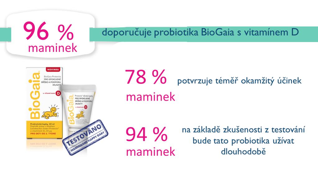 Výsledky testování BioGaia s vitaminem d
