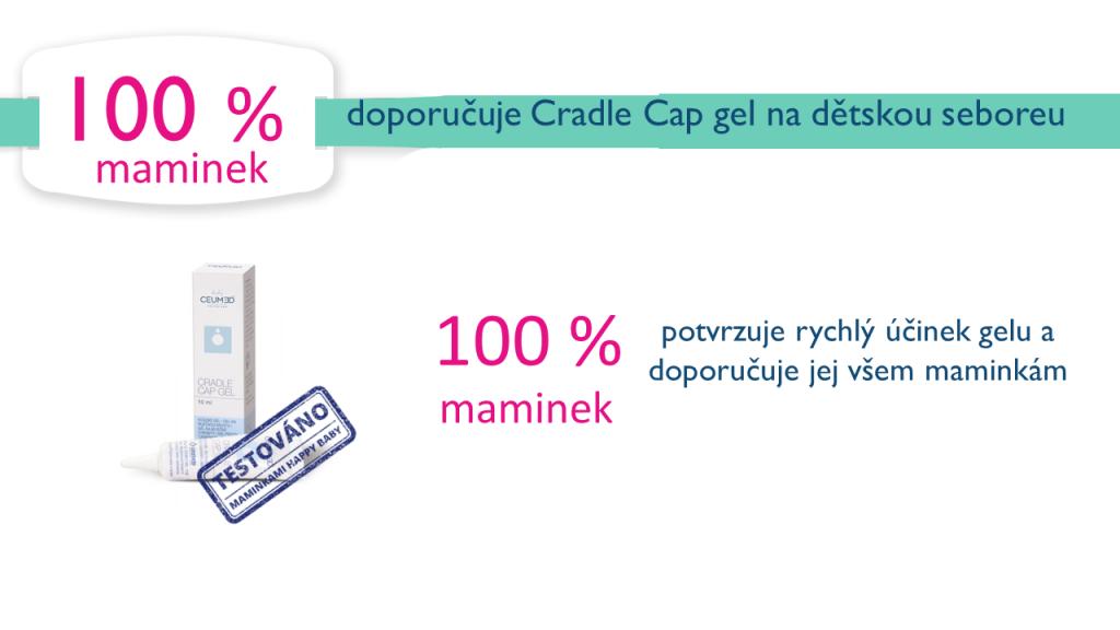 Výsledky testování Cradle Cap Gel