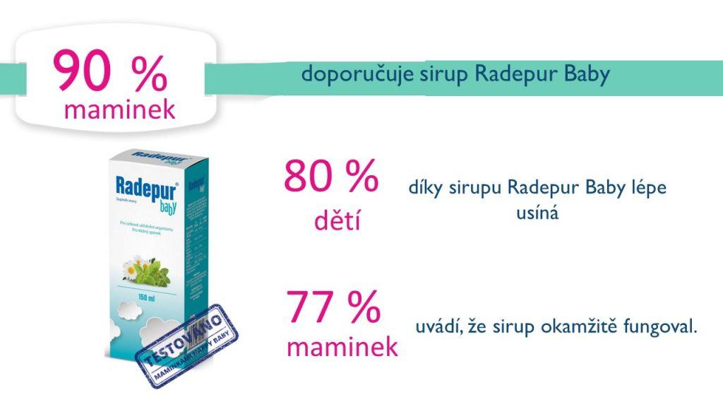 Výsledky testování Radepur baby