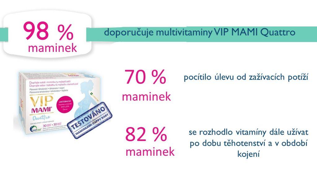 Výsledky testování VIP Mami Quattro