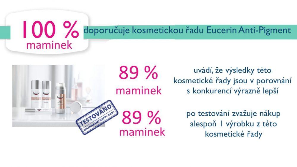 Výsledky testování Eucerin Anti-Pigment