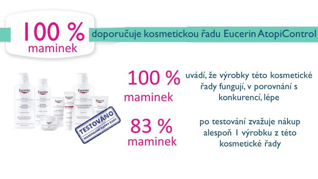 Eucerin AtopiControl výsledky