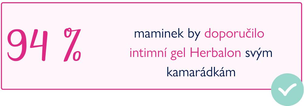 Recenze reference testovanání Herbalon mycí intimní gel