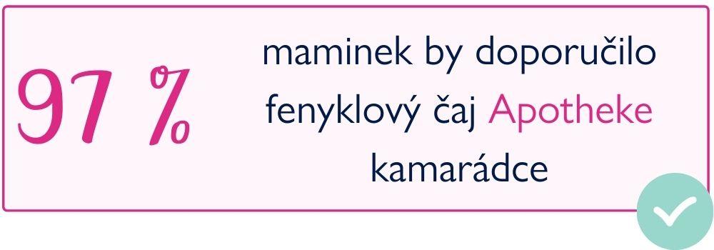 Fenyklový čaj Apotheke_statistika